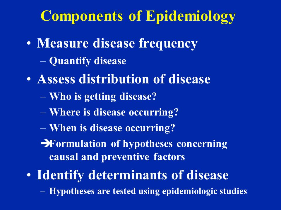 Components of Epidemiology