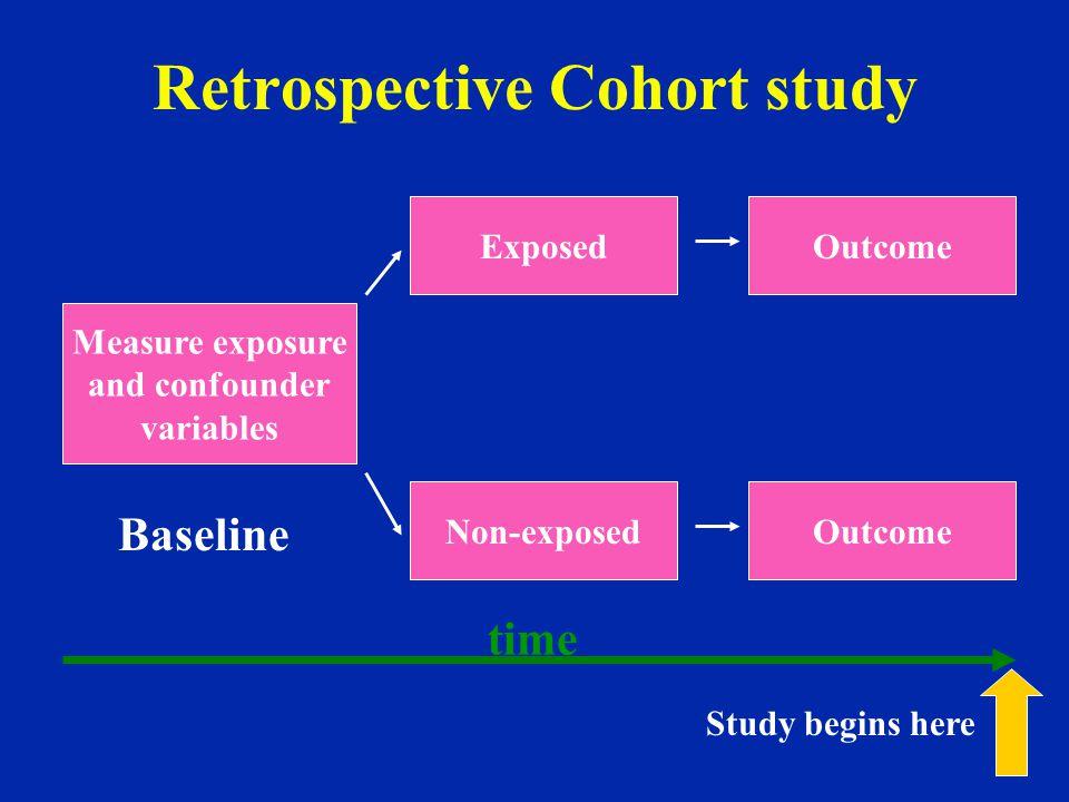 Menu For Olive Garden: Case Control Study And Retrospective Cohort