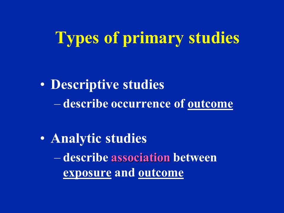 Types of primary studies