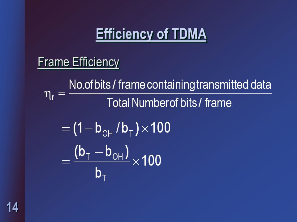 Efficiency of TDMA Frame Efficiency