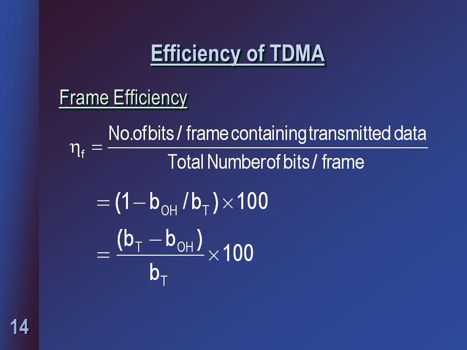 Efficiency of TDMA Frame Efficiency