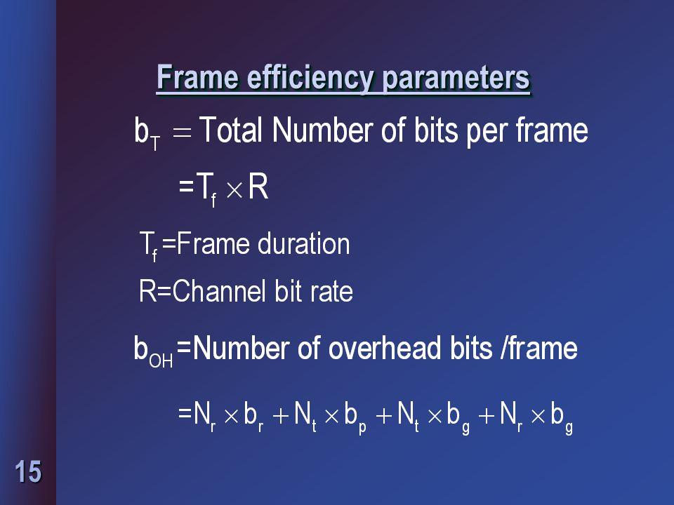 Frame efficiency parameters