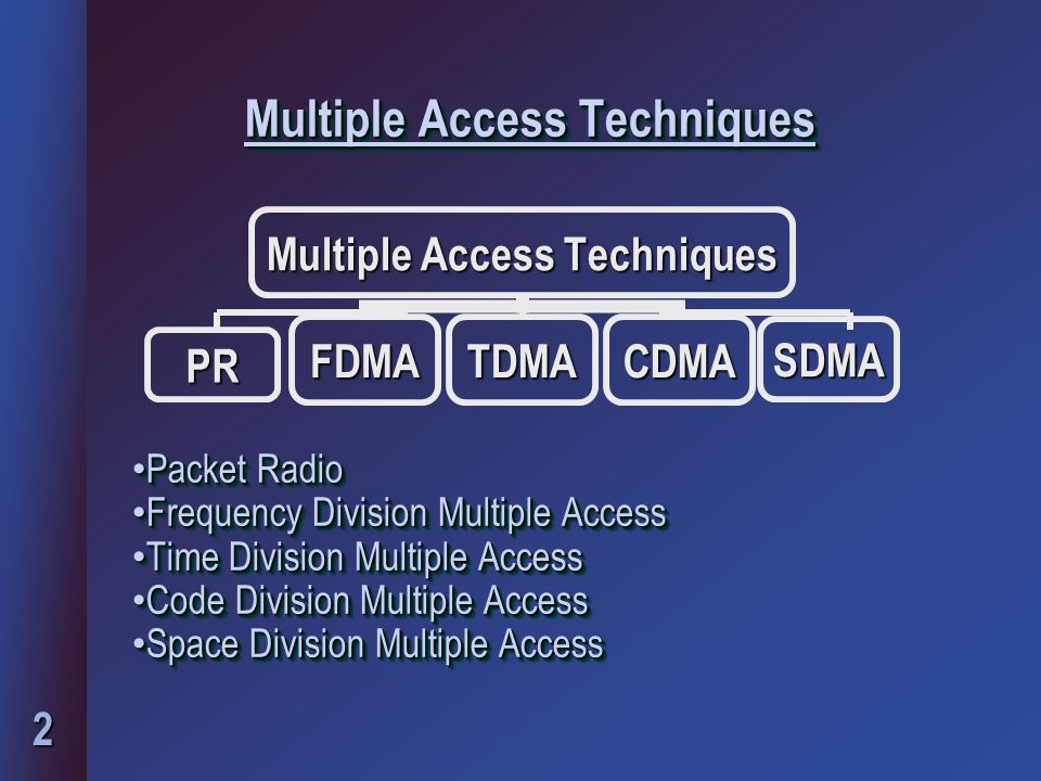 Multiple Access Techniques