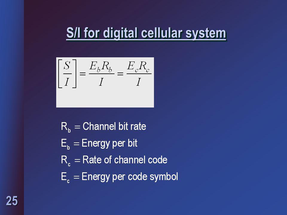 S/I for digital cellular system