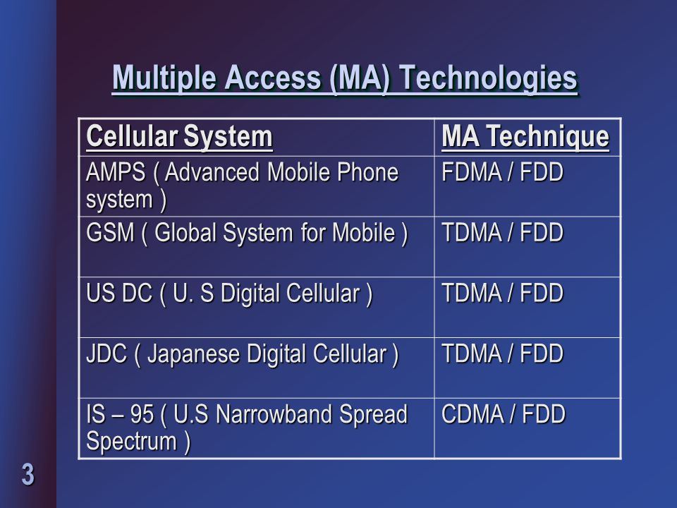 Multiple Access (MA) Technologies