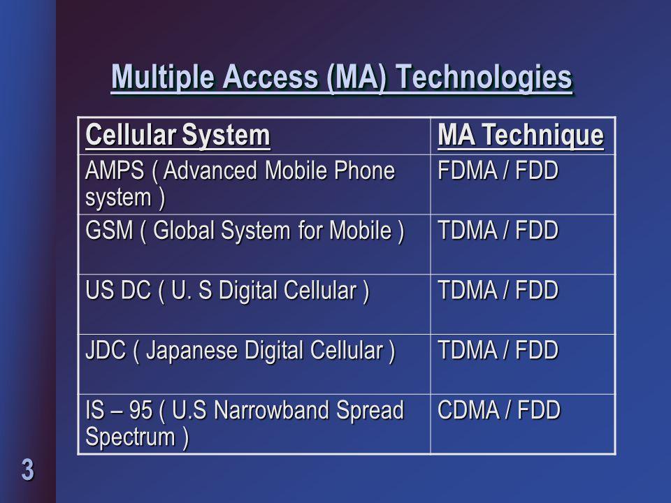 Multiple Access (MA) Technologies