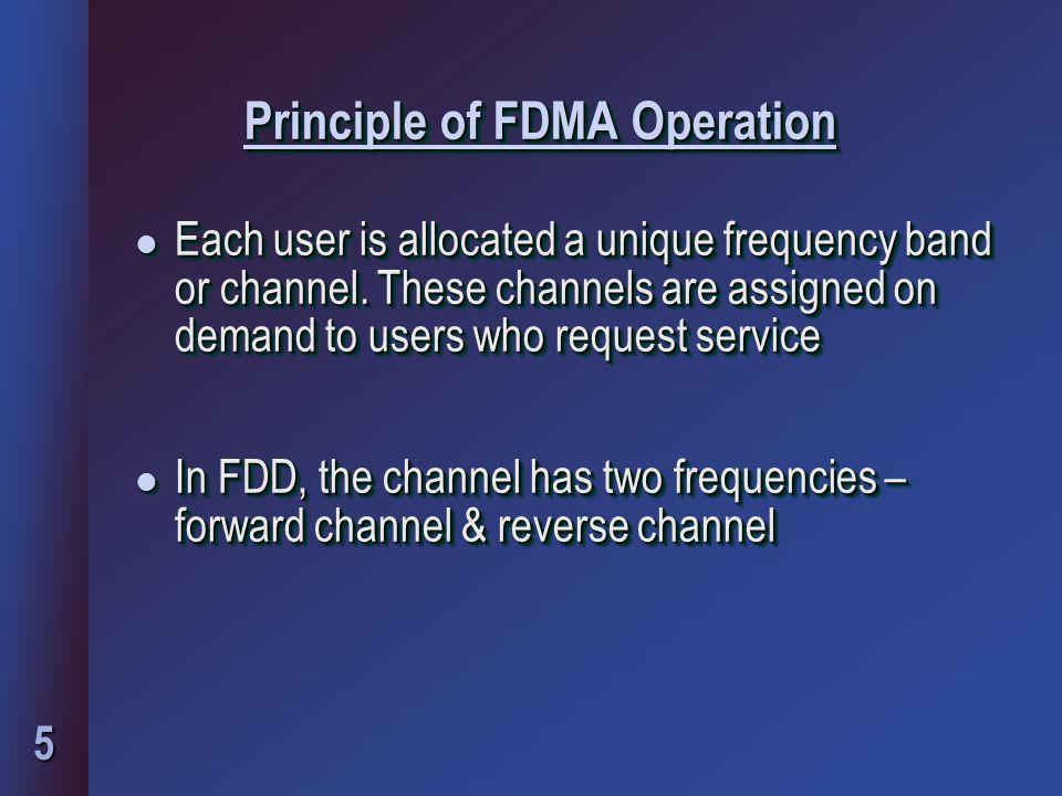 Principle of FDMA Operation