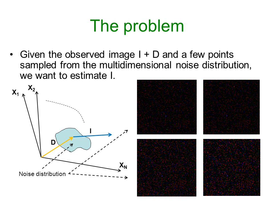 The problem Given the observed image I + D and a few points sampled from the multidimensional noise distribution, we want to estimate I.