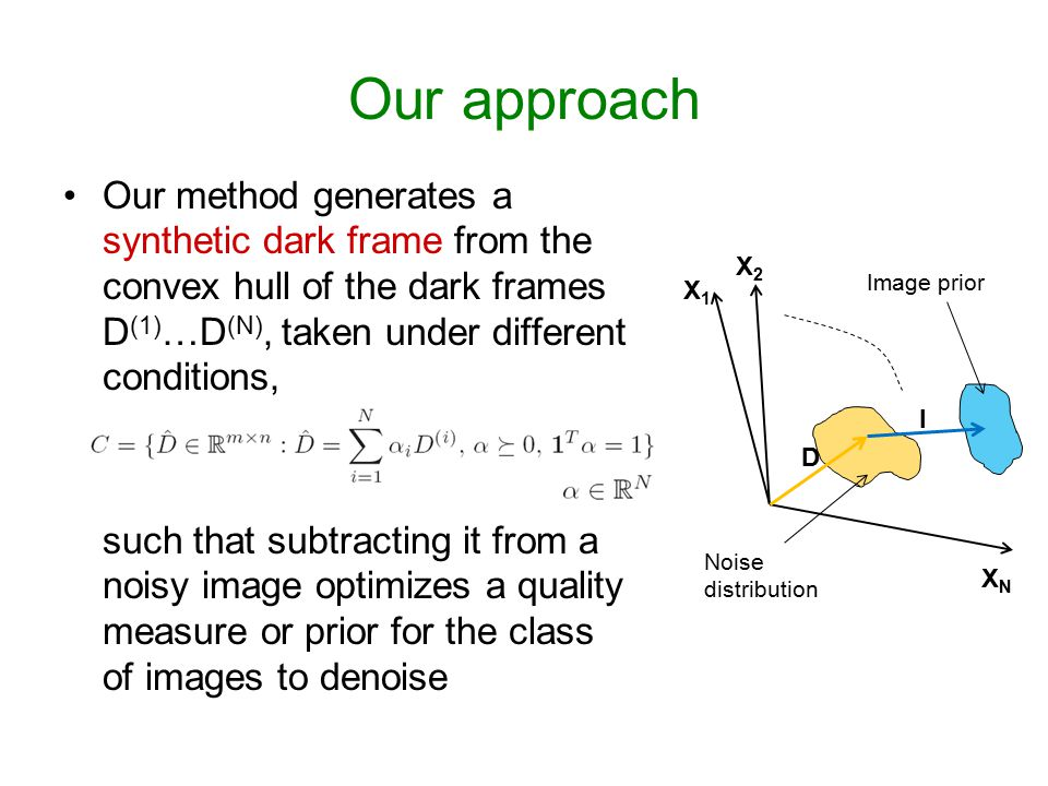 Our approach Our method generates a synthetic dark frame from the convex hull of the dark frames D(1)…D(N), taken under different conditions,