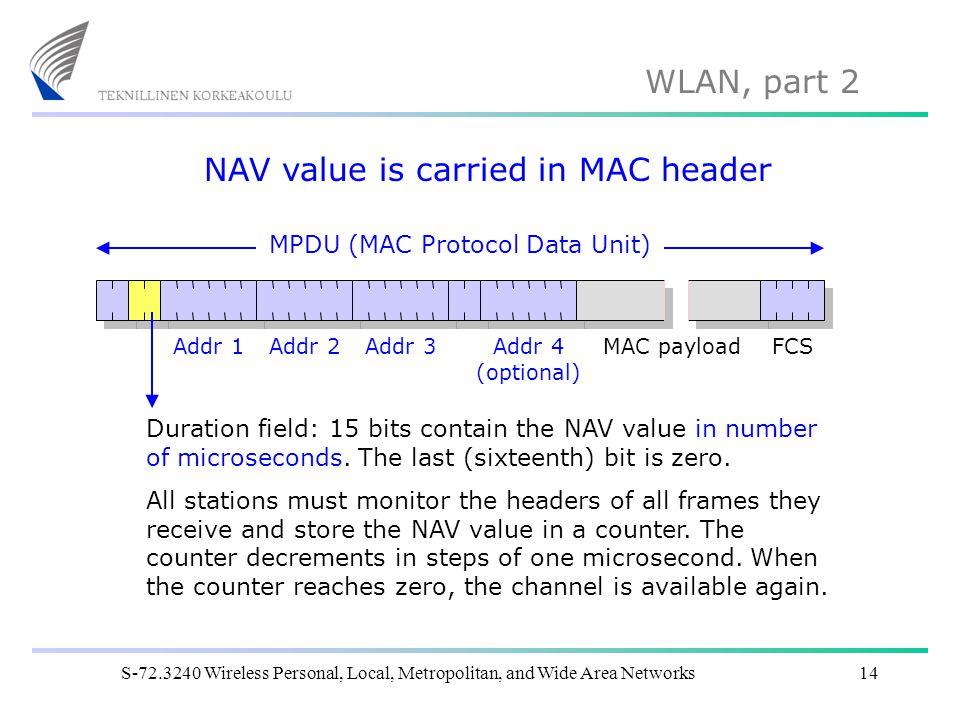NAV value is carried in MAC header