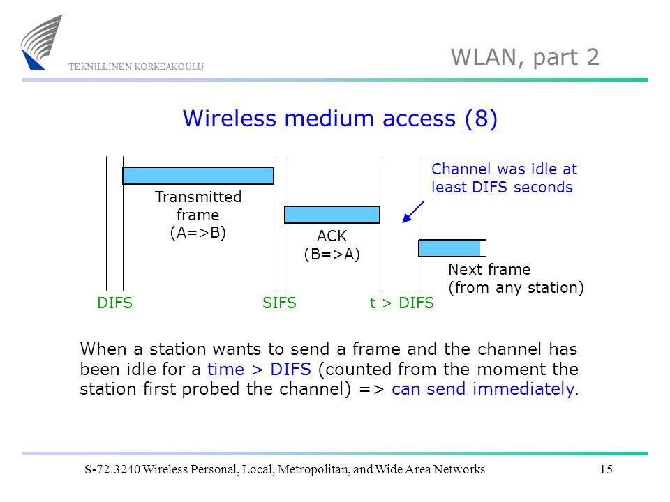 Wireless medium access (8)
