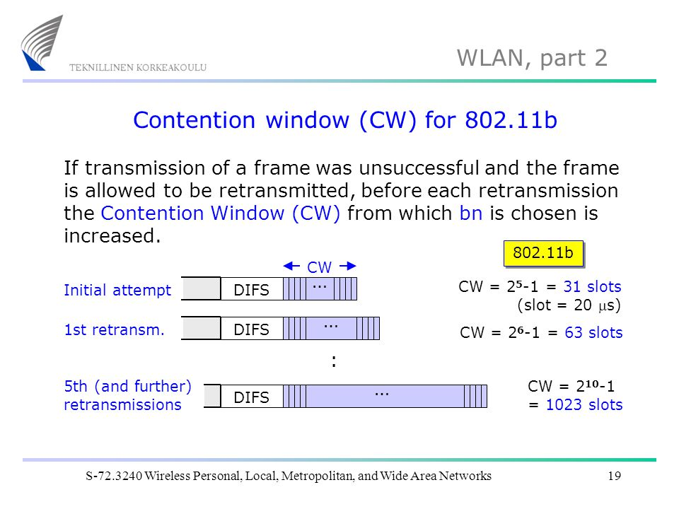 Contention window (CW) for 802.11b