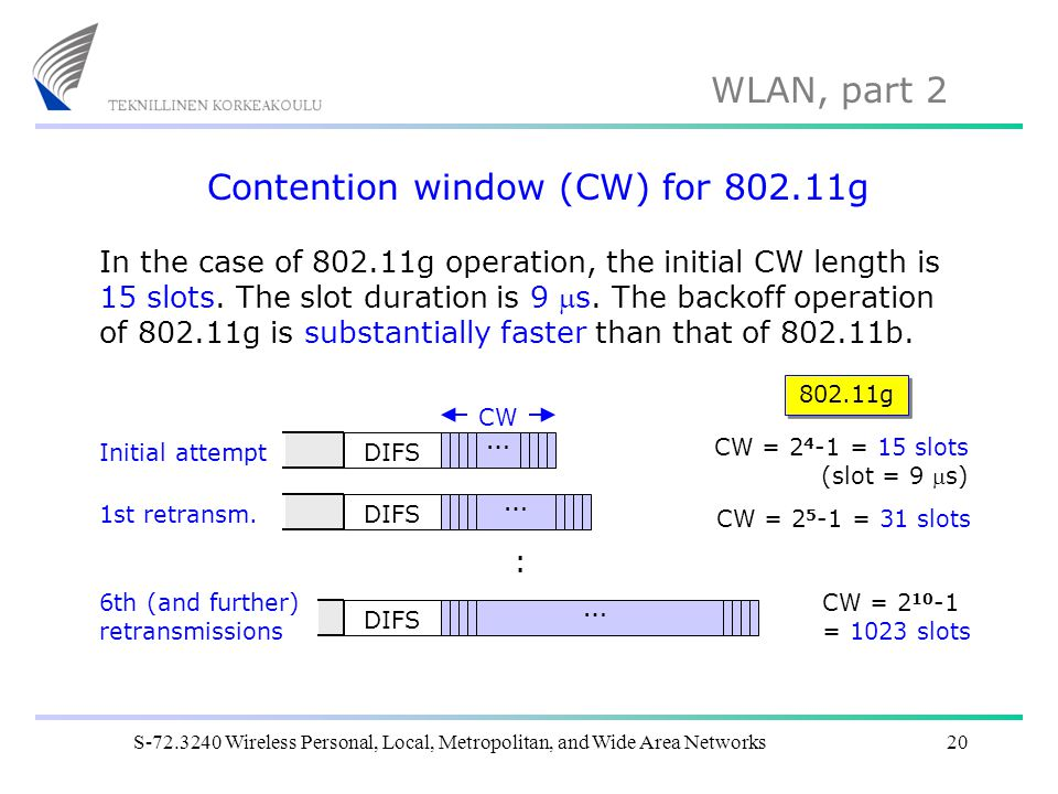 Contention window (CW) for 802.11g