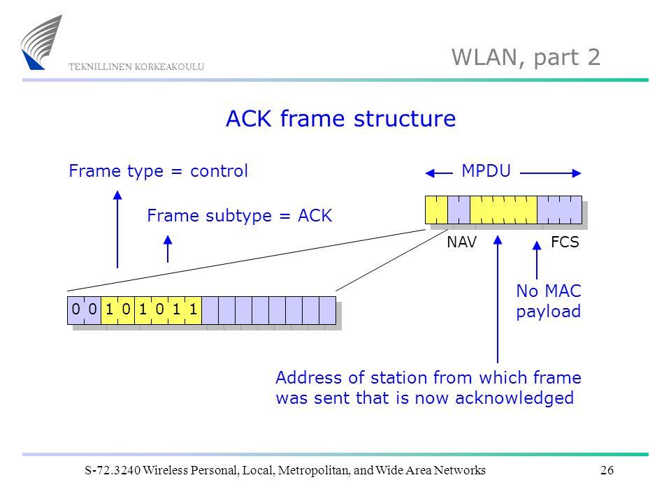 ACK frame structure Frame type = control MPDU Frame subtype = ACK