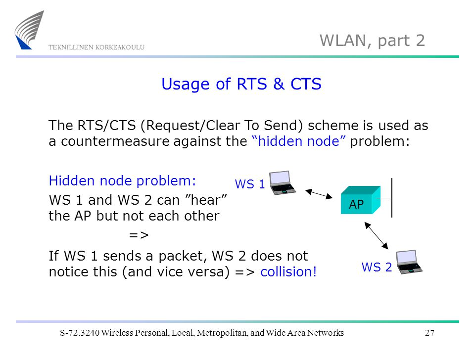 Usage of RTS & CTS The RTS/CTS (Request/Clear To Send) scheme is used as a countermeasure against the hidden node problem: