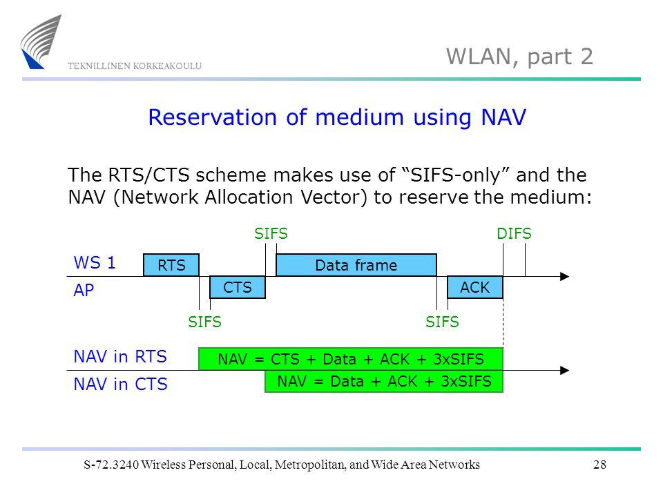 Reservation of medium using NAV