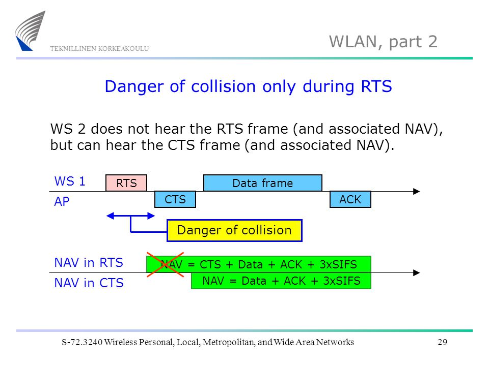 Danger of collision only during RTS