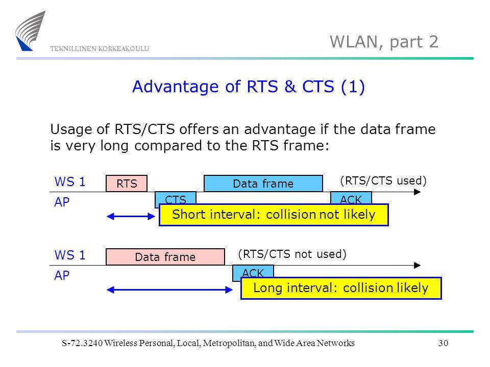 Advantage of RTS & CTS (1)