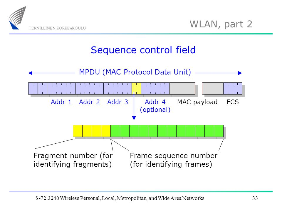 Sequence control field