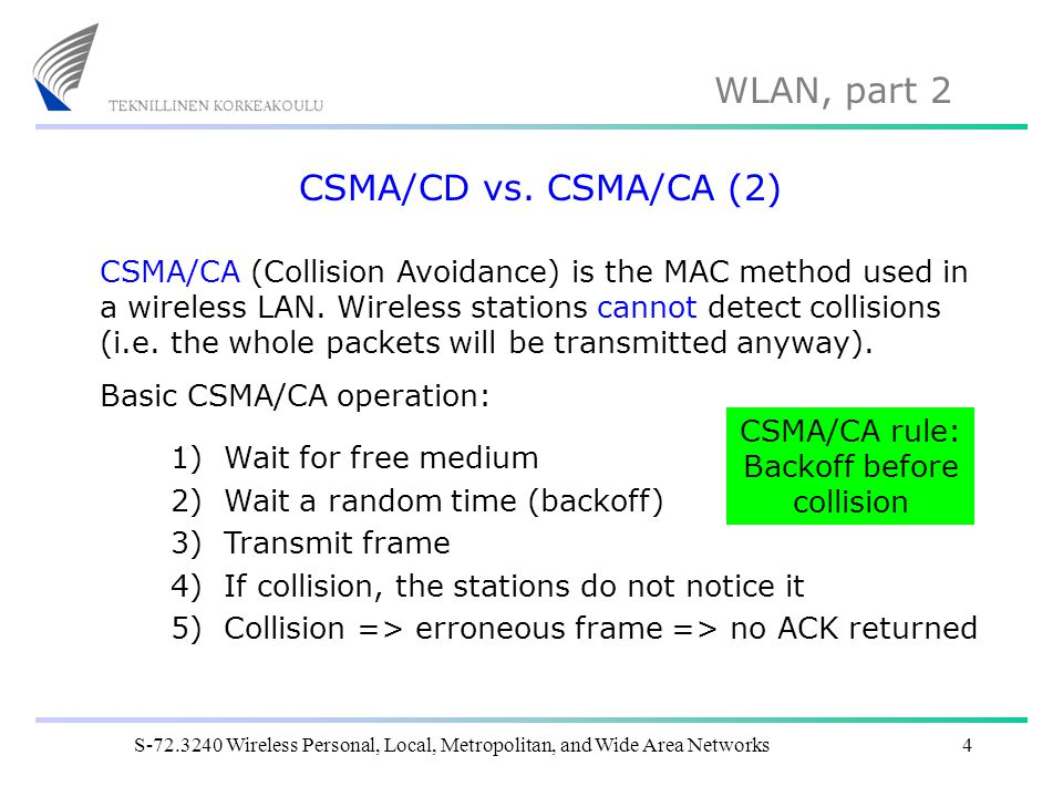 CSMA/CA rule: Backoff before collision