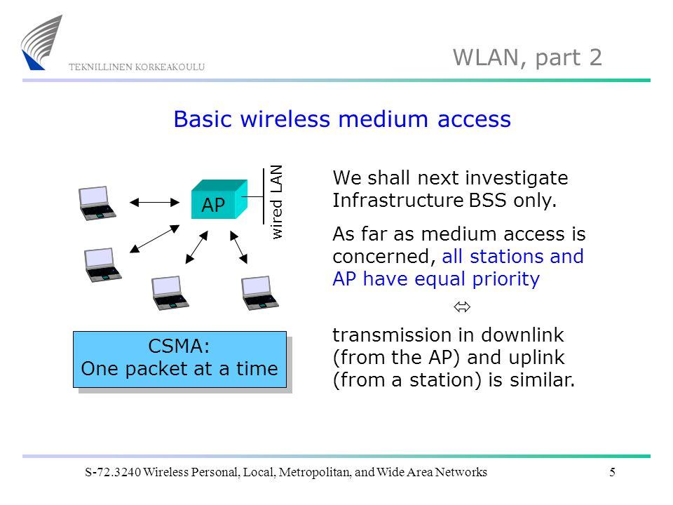 Basic wireless medium access