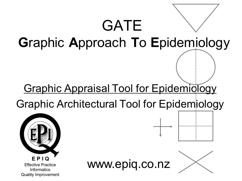 GATE Graphic Approach To Epidemiology