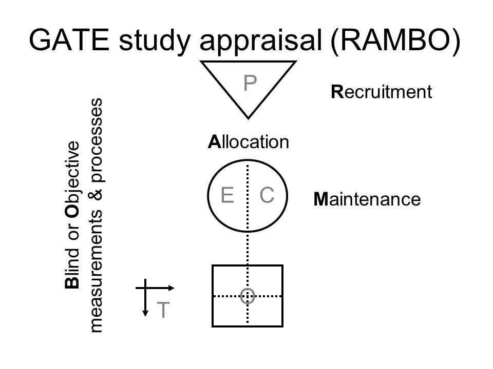 GATE study appraisal (RAMBO)