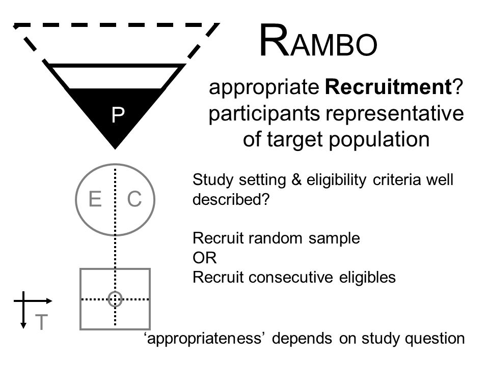 RAMBO appropriate Recruitment