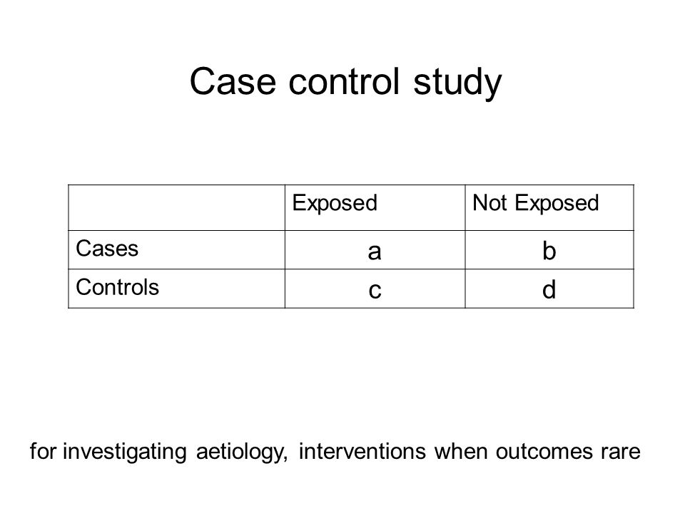 Case control study a b c d Exposed Not Exposed Cases Controls
