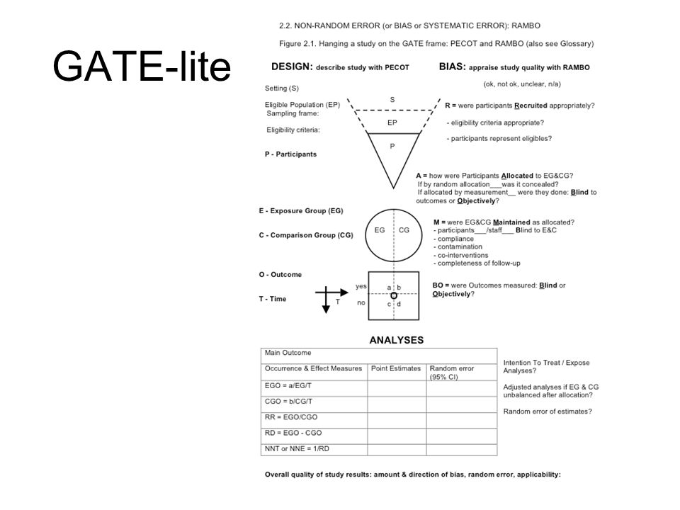 GATE-lite