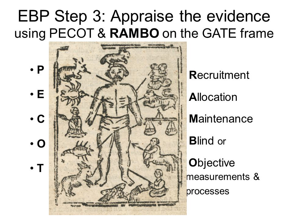 EBP Step 3: Appraise the evidence using PECOT & RAMBO on the GATE frame