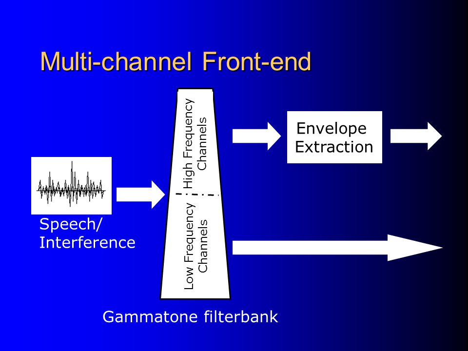 Multi-channel Front-end