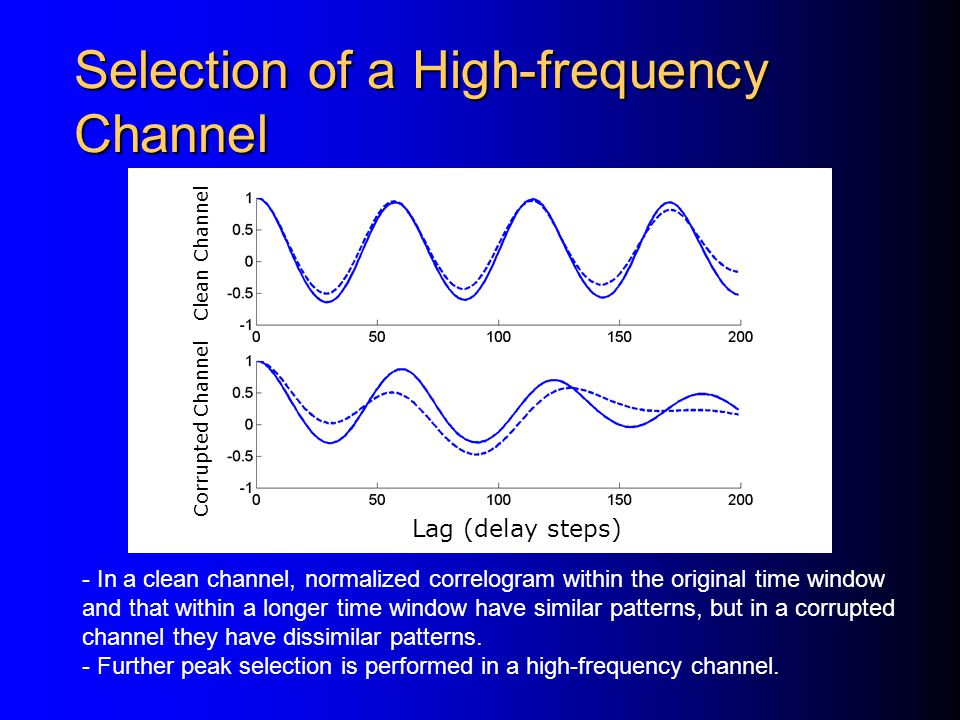 Selection of a High-frequency Channel
