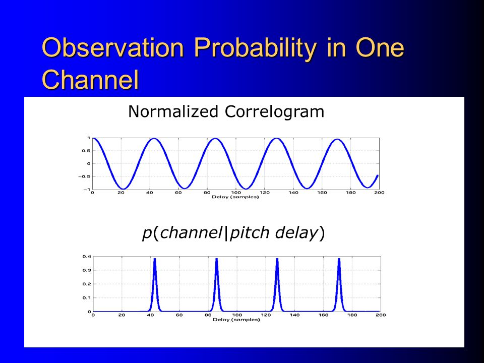 Observation Probability in One Channel