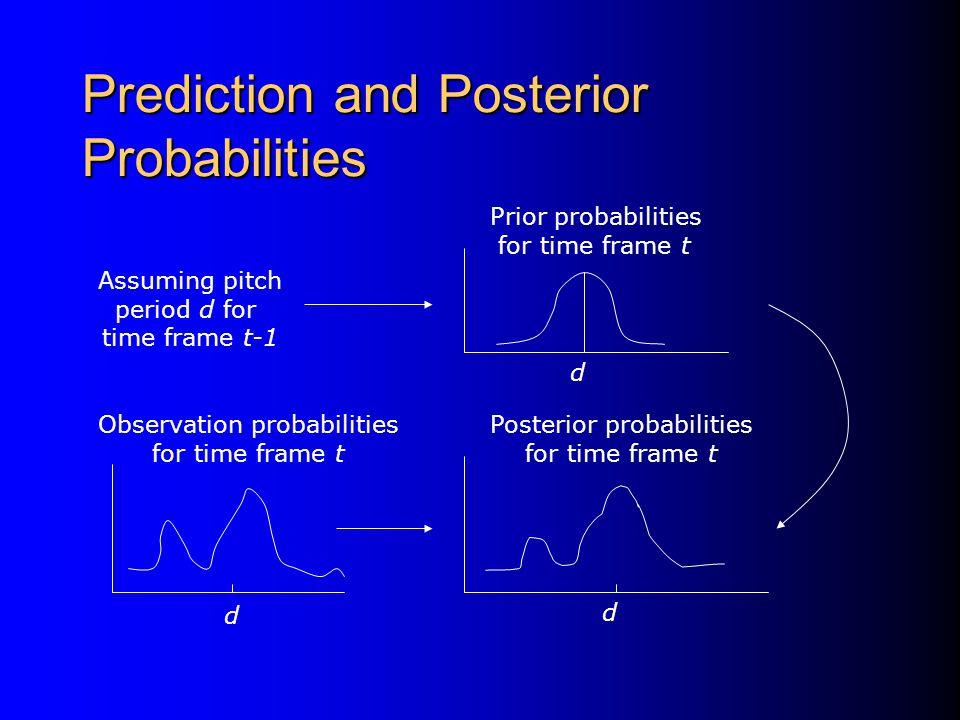 Prediction and Posterior Probabilities