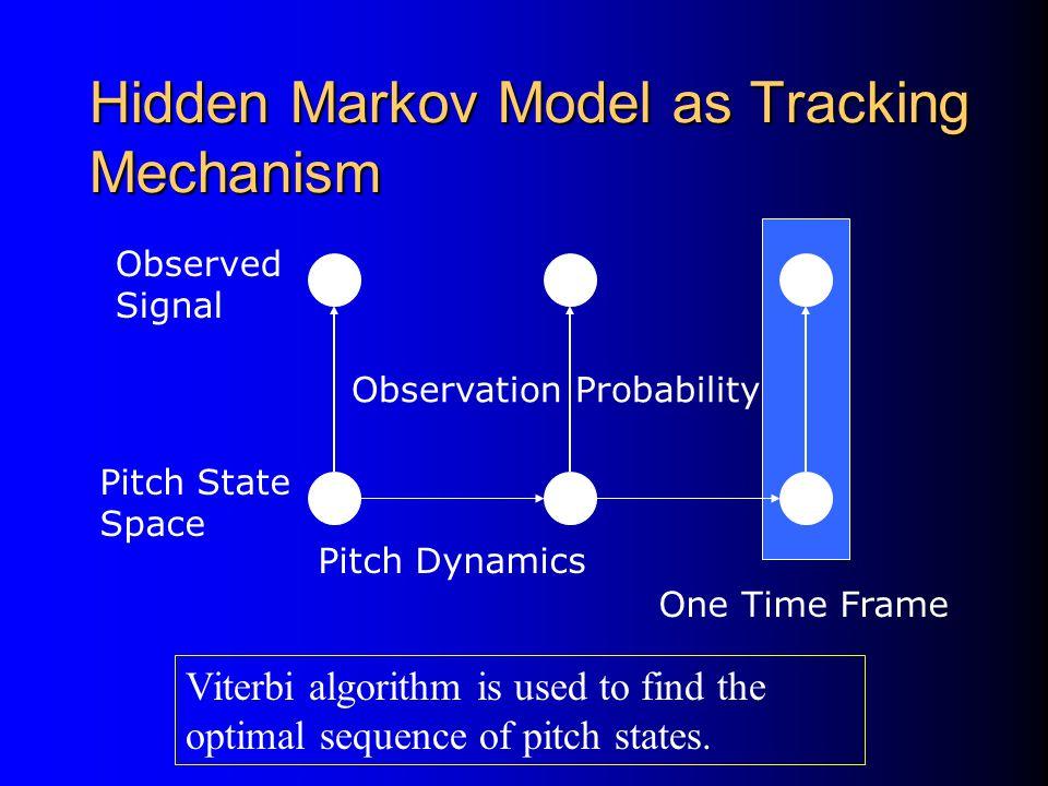 Hidden Markov Model as Tracking Mechanism