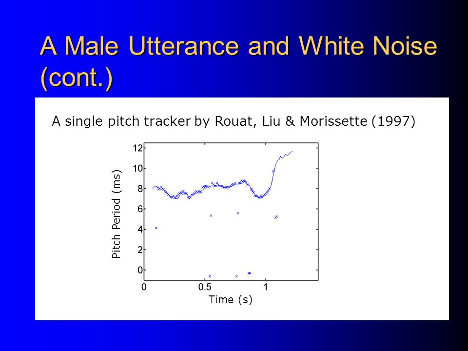 A Male Utterance and White Noise (cont.)