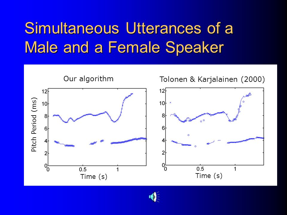 Simultaneous Utterances of a Male and a Female Speaker