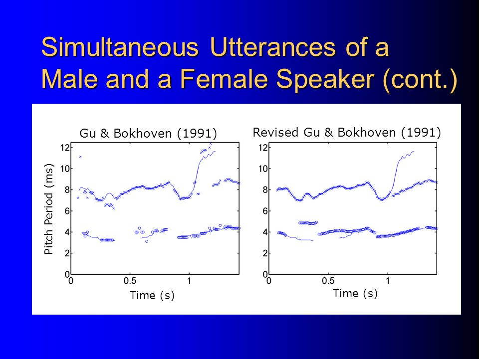Simultaneous Utterances of a Male and a Female Speaker (cont.)