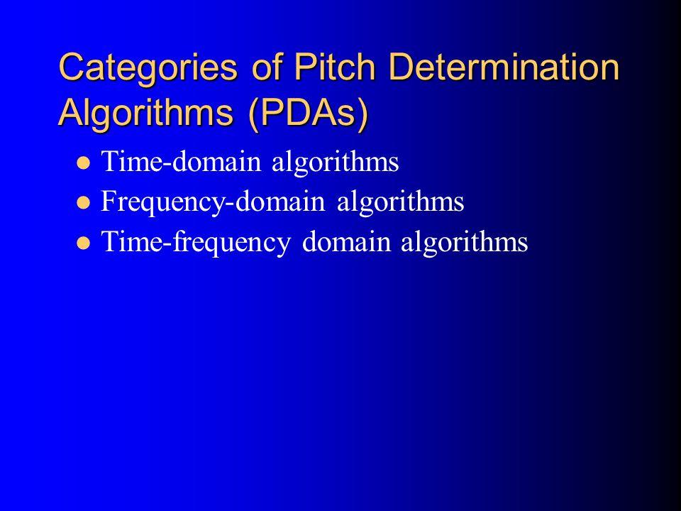 Categories of Pitch Determination Algorithms (PDAs)