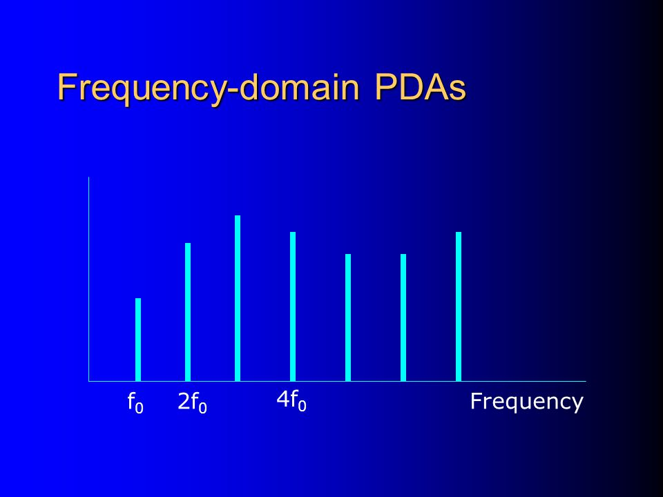 Frequency-domain PDAs