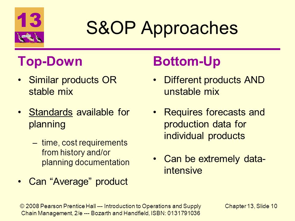 S&OP Approaches Top-Down Bottom-Up Similar products OR stable mix