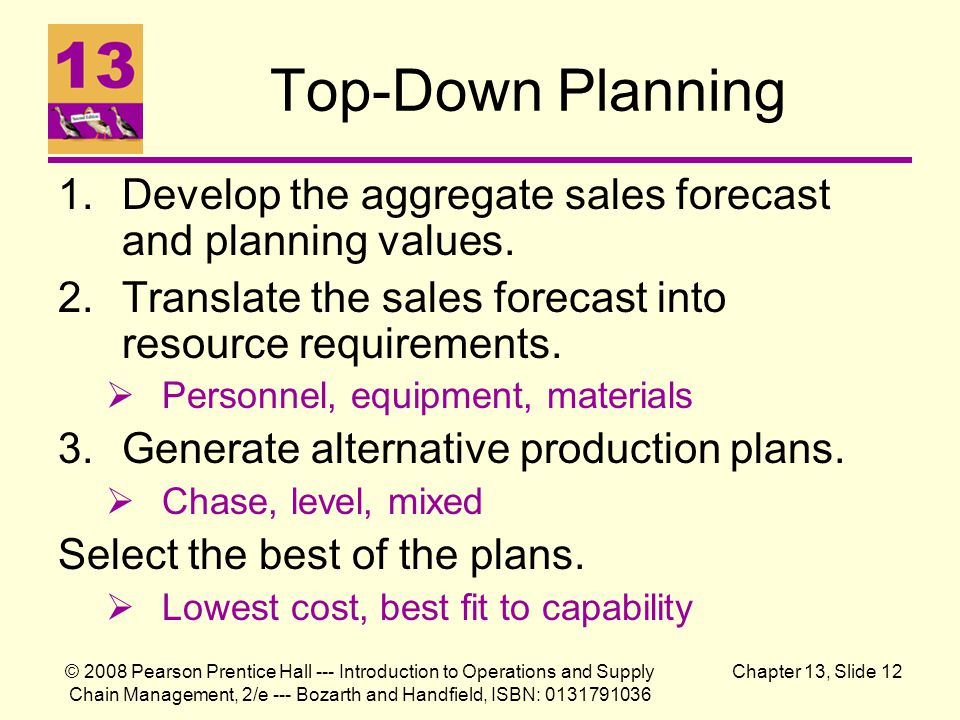 Top-Down Planning Develop the aggregate sales forecast and planning values. Translate the sales forecast into resource requirements.