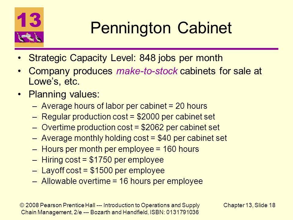 Pennington Cabinet Strategic Capacity Level: 848 jobs per month