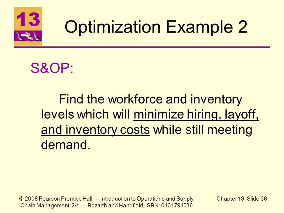 Optimization Example 2