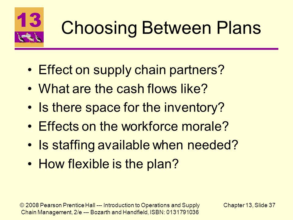 Choosing Between Plans