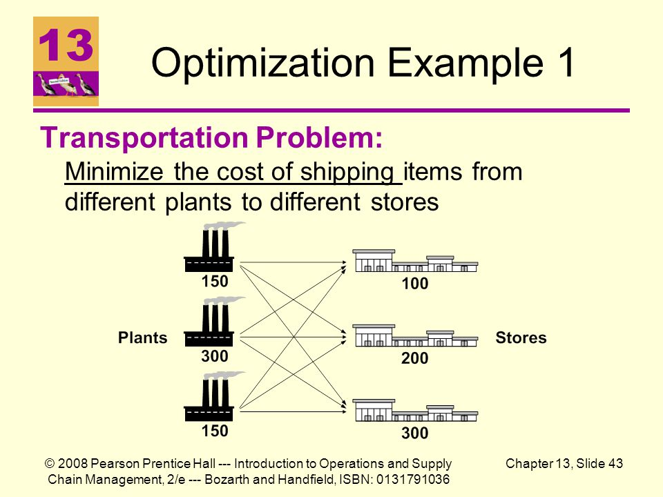 Optimization Example 1 Transportation Problem: Minimize the cost of shipping items from different plants to different stores.