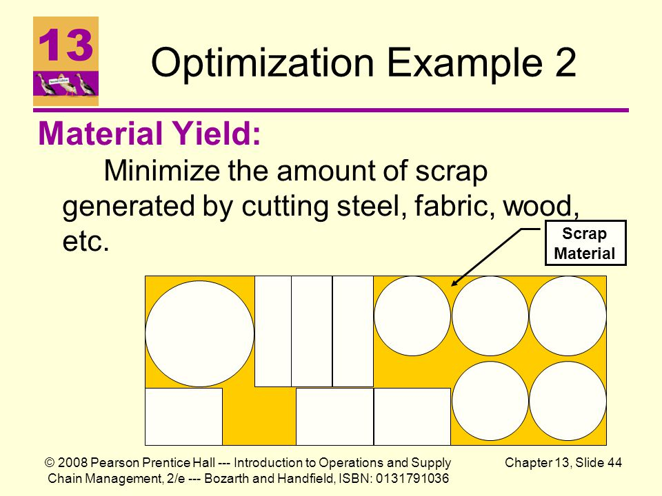 Optimization Example 2 Material Yield: Minimize the amount of scrap generated by cutting steel, fabric, wood, etc.