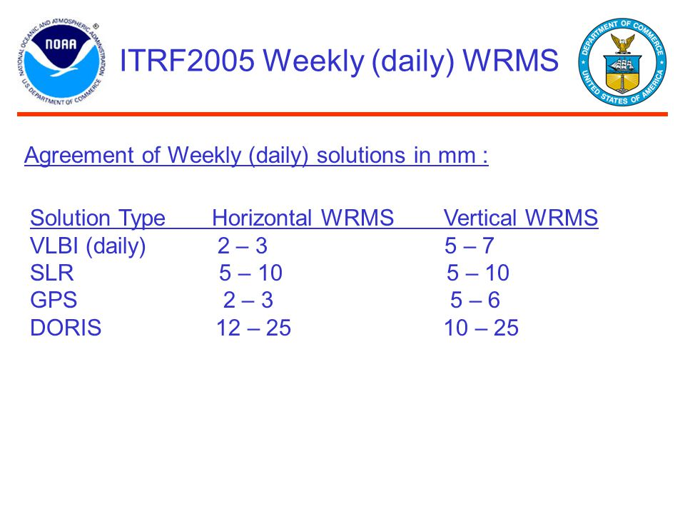ITRF2005 Weekly (daily) WRMS