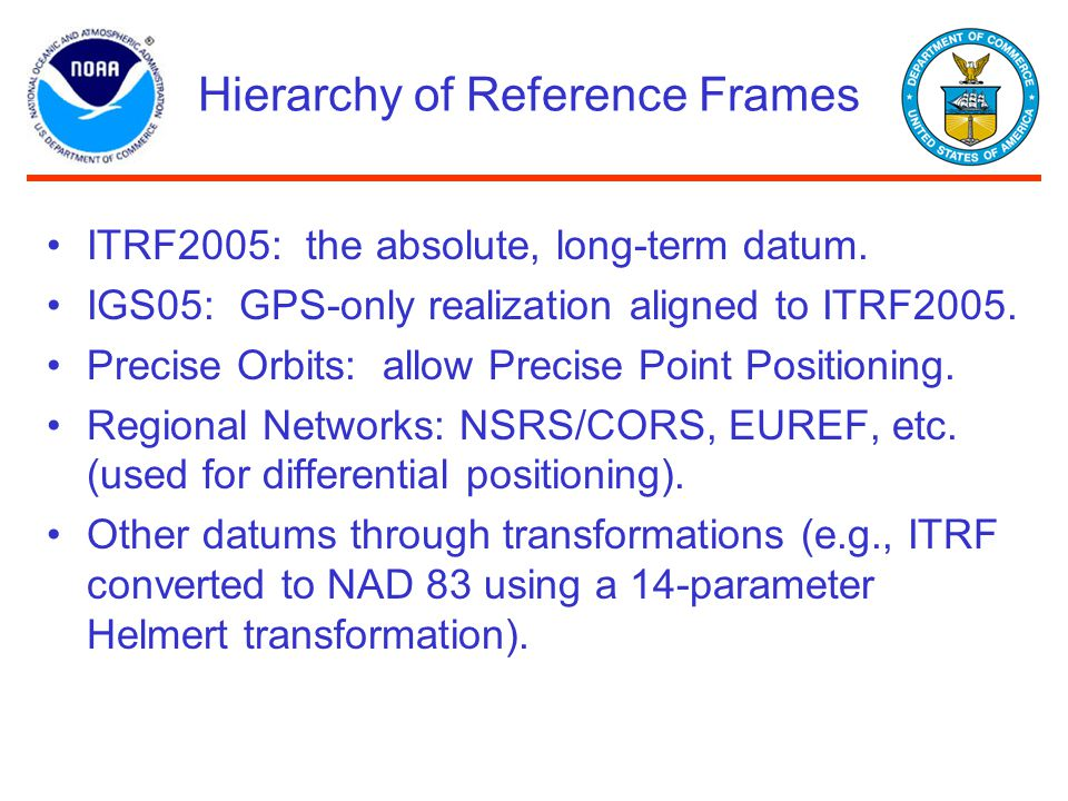 Hierarchy of Reference Frames